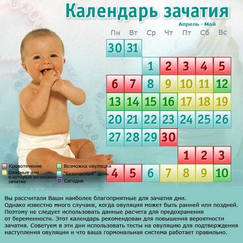 Планирование беременности: витамины, прививки, анализы, календарь