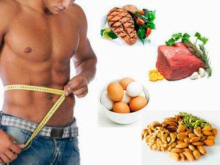 Белковая диета для похудения на 7-14 дней: варианты меню, рецепты, отзывы