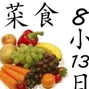 Результаты японской диеты