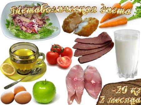 Метаболическая диета: меню, этапы, таблица баллов, отзывы и результаты похудения