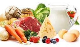 Примерное меню диеты Мосли