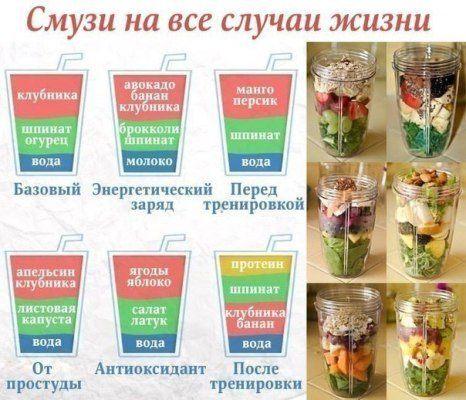 Smuzi-recepty