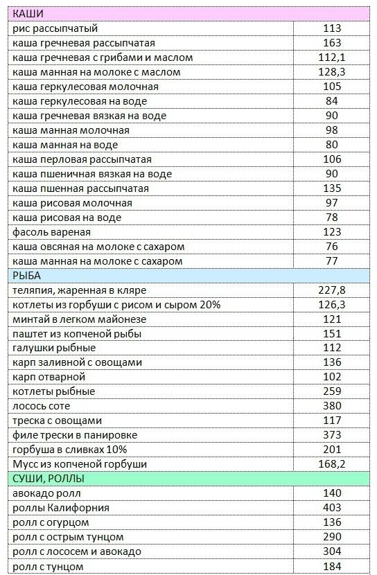 Таблица Борменталя 3
