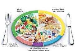 Примерное меню для кормящих мам