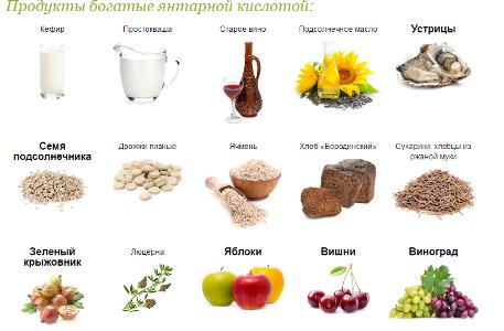 Янтарная кислота для похудения: дозы, рецепты, отзывы, противопоказания