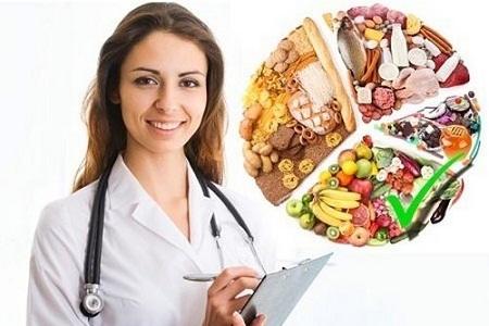 Пустые калории: что это, список продуктов с пустыми калориями