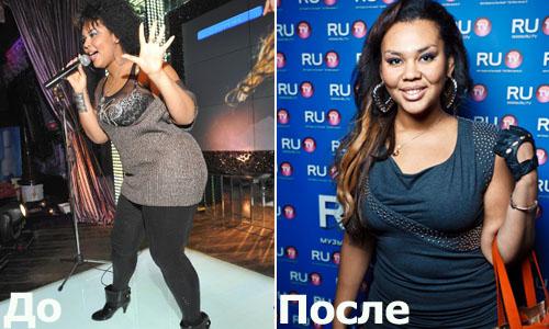 Корнелия Манго похудела: фото до и после, диета, меню, секреты похудения