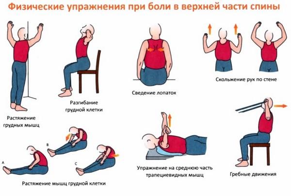 Lechenie-grudnogo-osteohondroza-narodnyimi-sredstvami-13