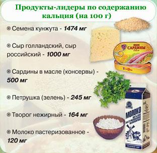 Lechenie-sheynogo-osteohondroza-narodnyimi-sredstvami-14