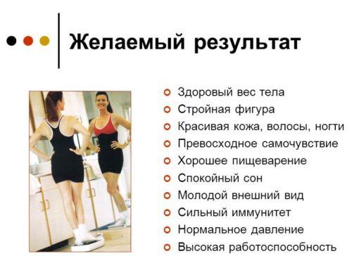 Диета Перриконе для омоложения и похудения: отзывы, меню, правила и результаты худеющих