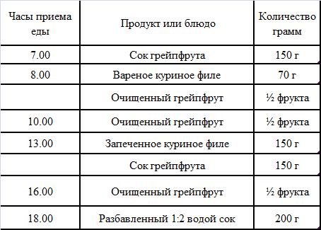 Razgruzochnyj-den-na-kurice-menju