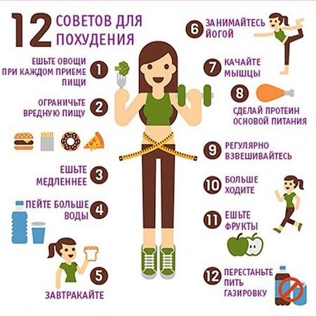 С чего начать похудение в домашних условиях: советы диетолога