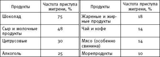 Produkty-soderzhashhie-tiramin-spisok1